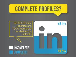 complete linkedin profile