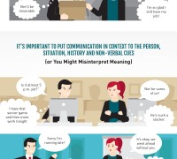 interpersonal communication skills examples infographic