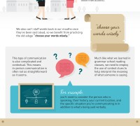 interpersonal communication soft skills infographic