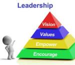 list of leadership skills